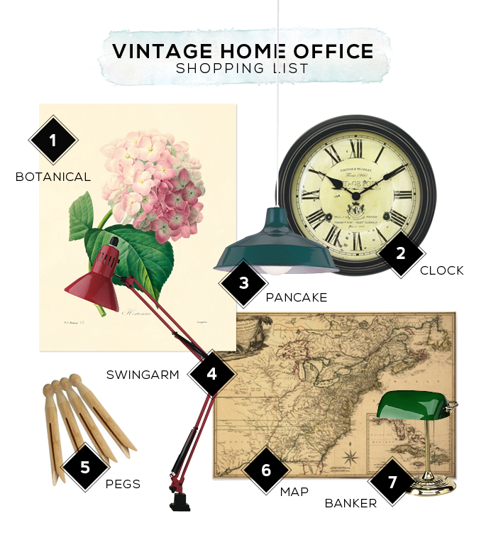 Vintage Home Office Decor Shopping List