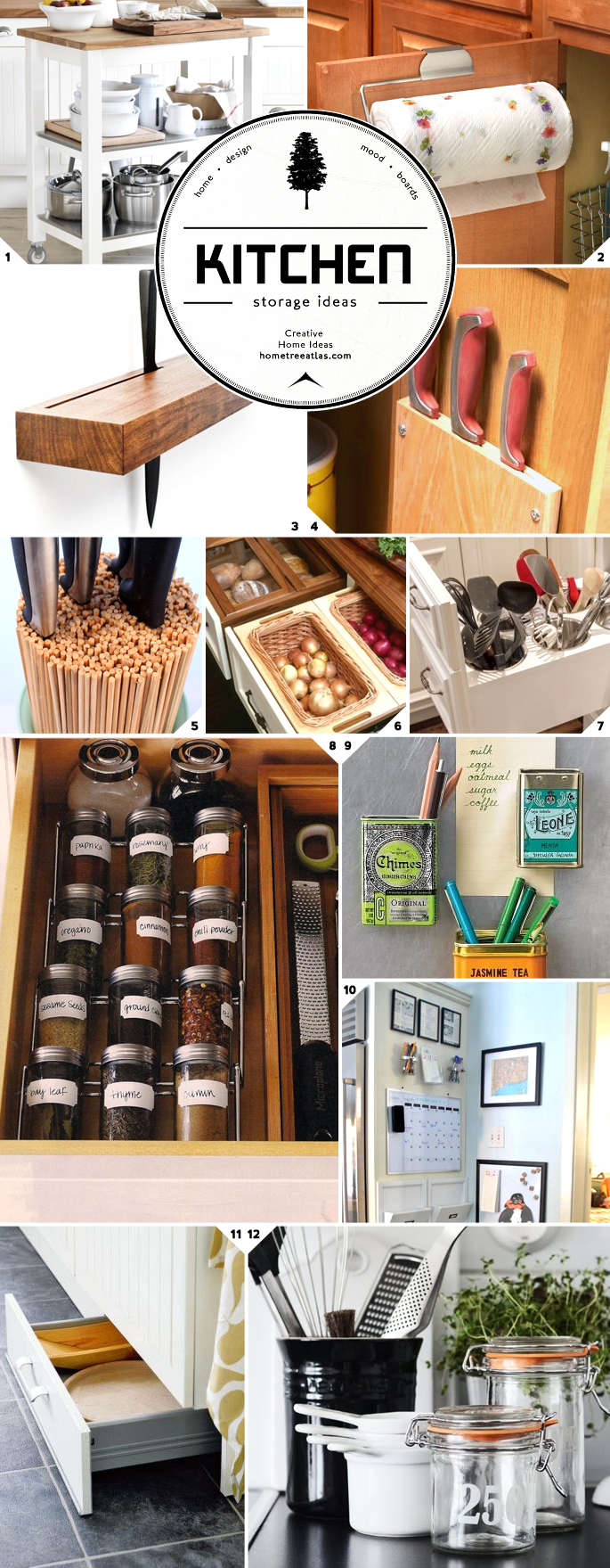 Kitchen Storage Ideas | Mood Board