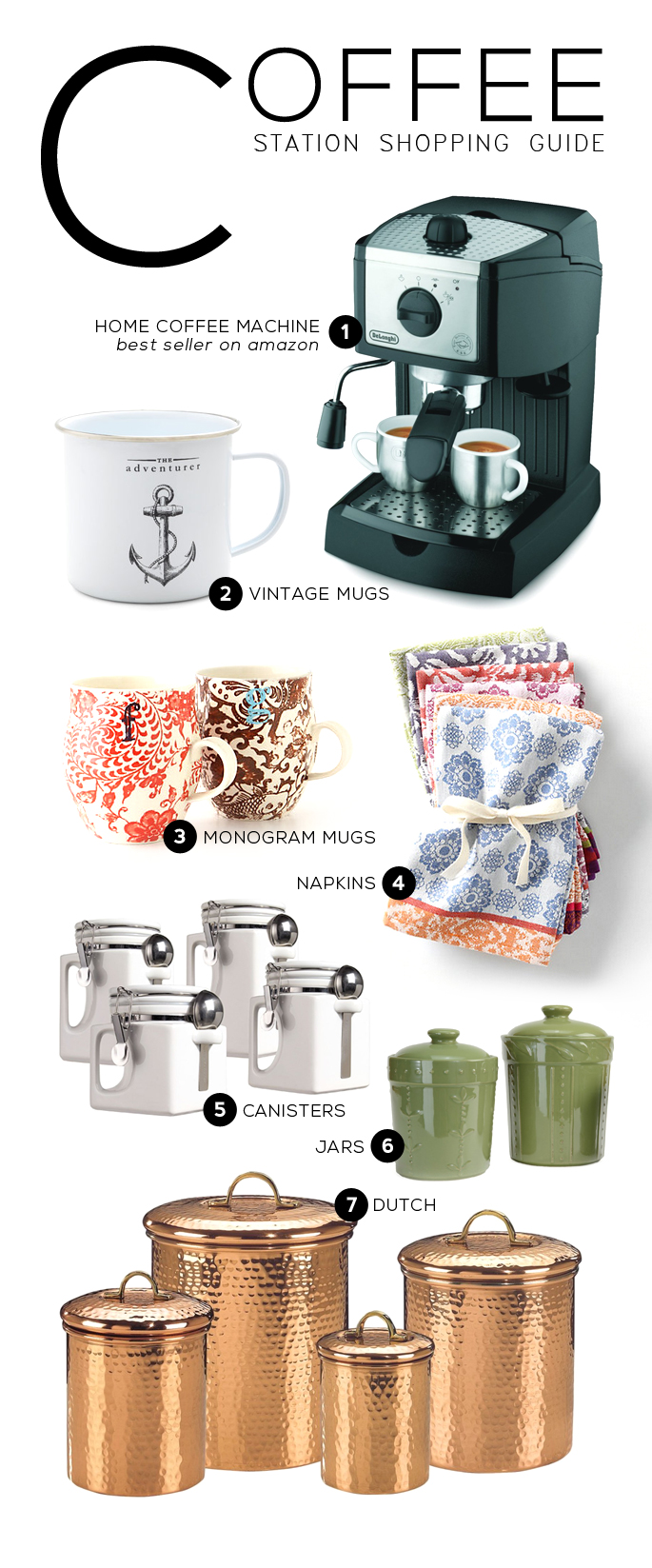 Coffee Station Shopping Guide