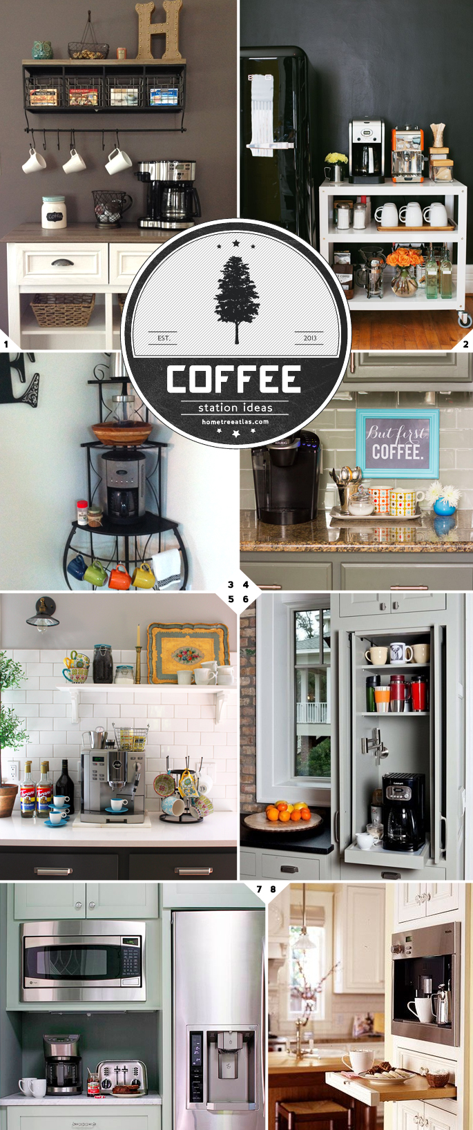 Home barista kitchen coffee station ideas and designs for Coffee station ideas for the home