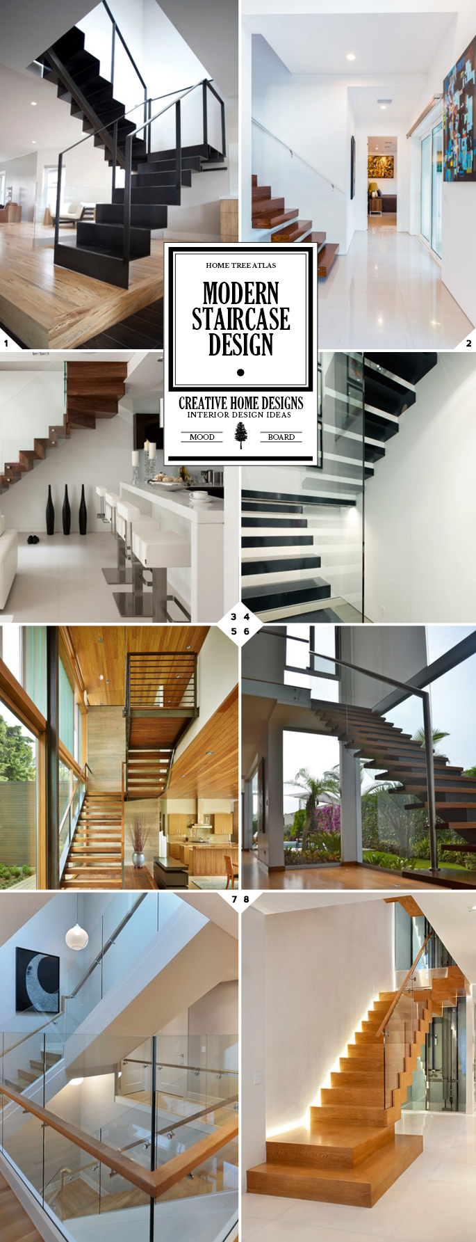 Creating the Right Look: Modern Stairs Design Ideas